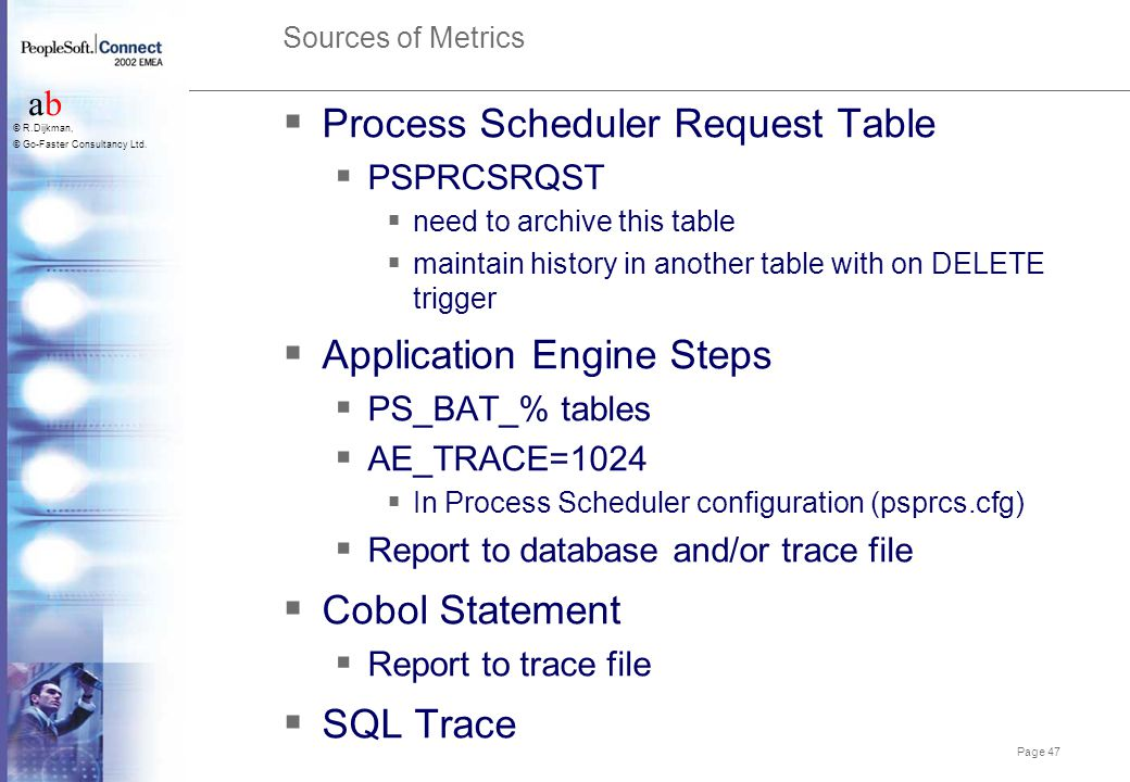 Process Scheduler Request Table