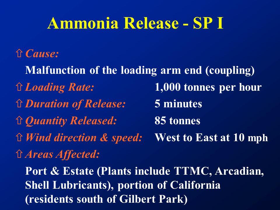 Ammonia Release - SP I Cause:
