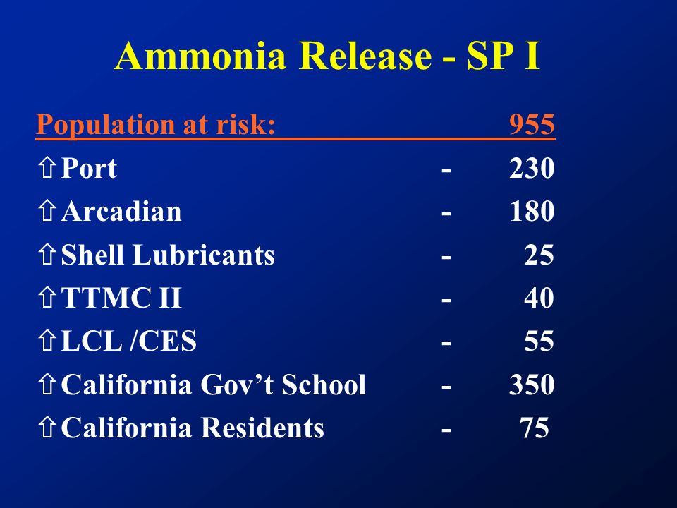 Ammonia Release - SP I Population at risk: 955 Port - 230