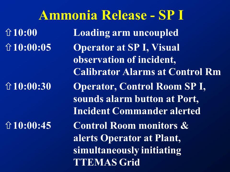 Ammonia Release - SP I 10:00 Loading arm uncoupled