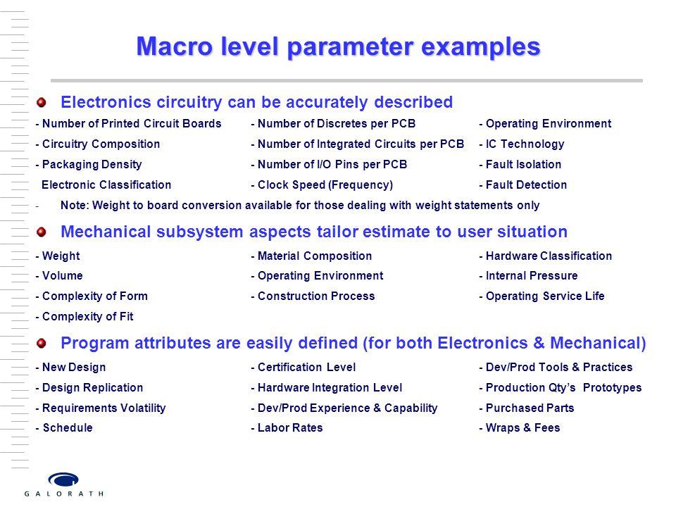 Macro level parameter examples