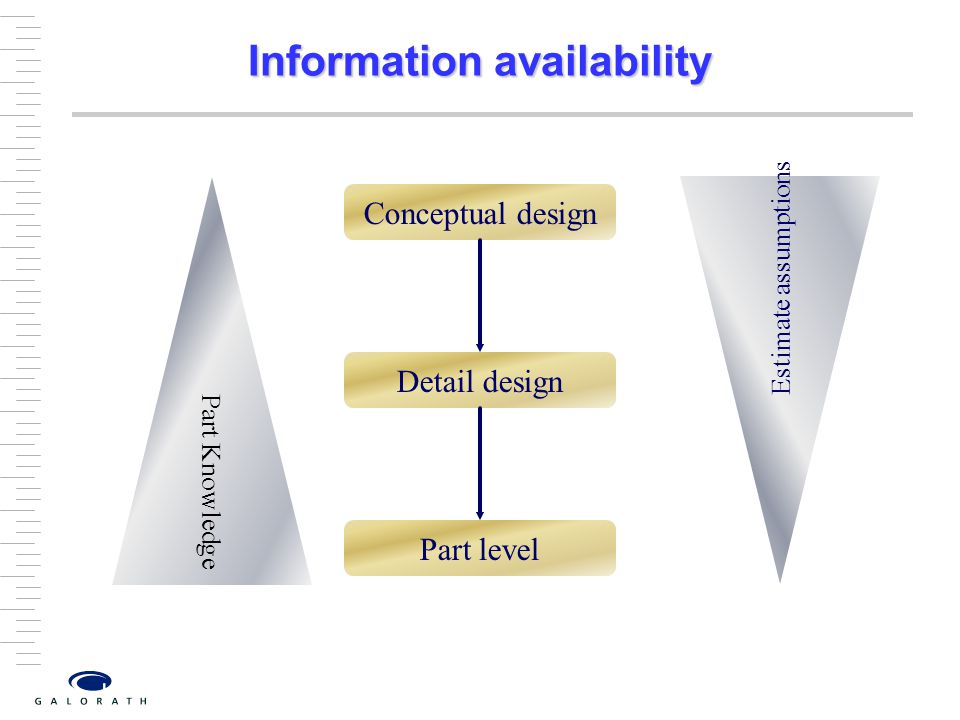 Information availability