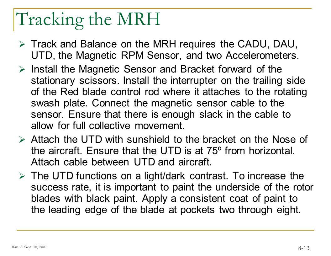 RADS Panel POWER SUPPLY TO DAU RADS COMPONENTS TO DAU 8-