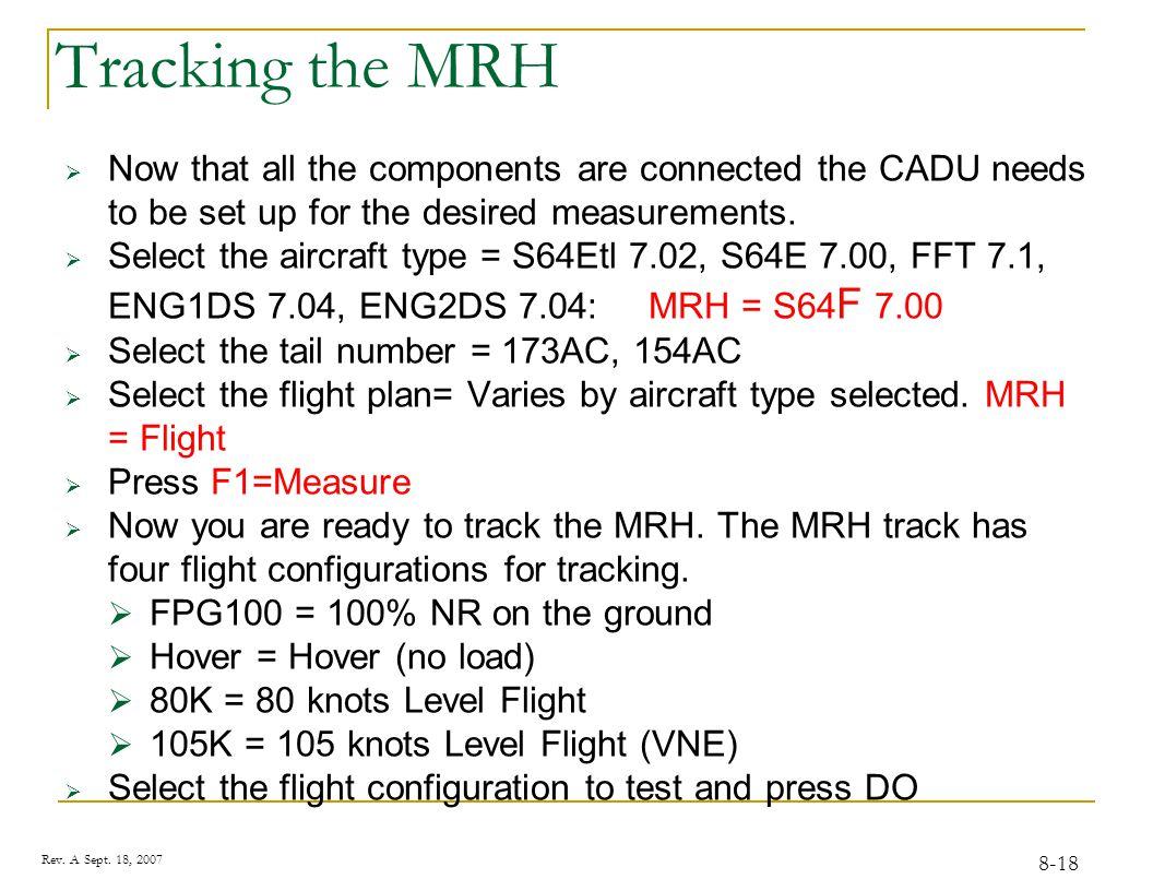 Accelerometers for MRH
