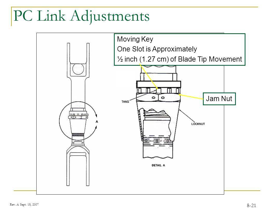 Adjusting the MRH per CADU Information