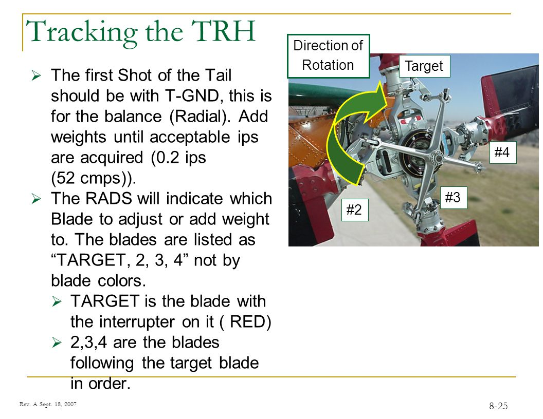 Tracking the TRH