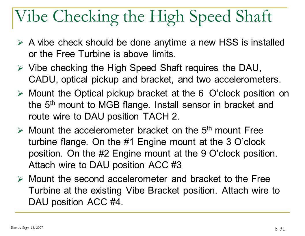 Engine Vibration Acceptance Chart