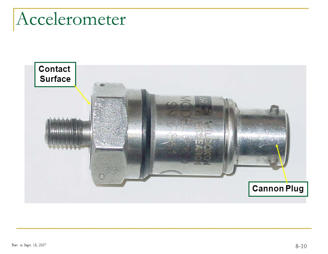 Magnetic RPM Sensor Sensor Face Cannon Plug Rev. A Sept. 18, 2007 8-