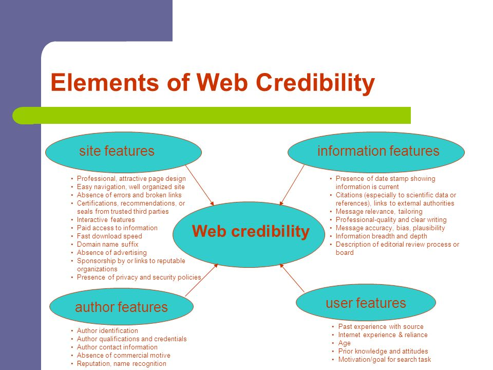Elements of Web Credibility