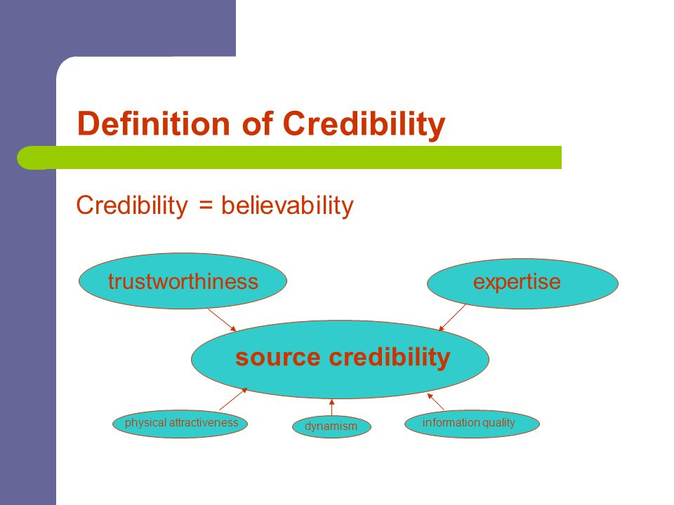 Definition of Credibility