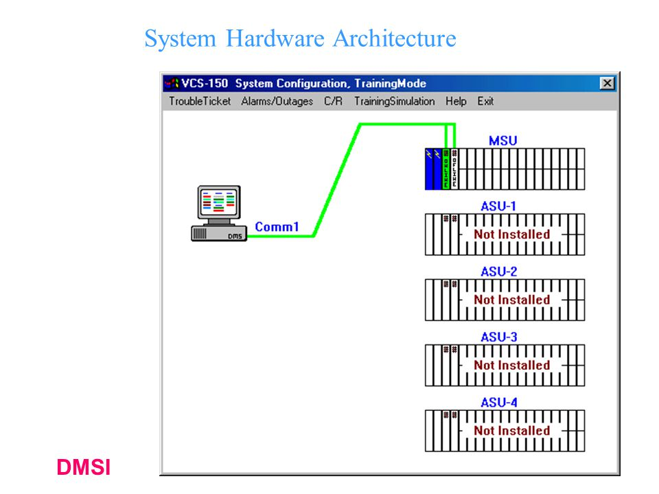 System Hardware Architecture