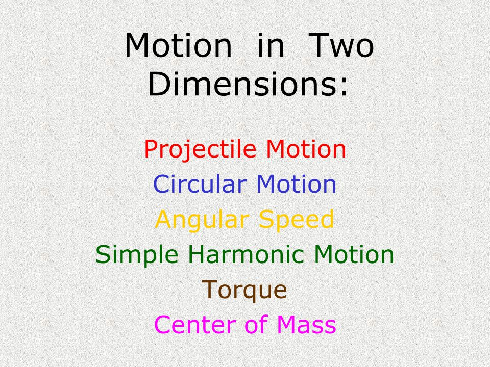 Motion in Two Dimensions: