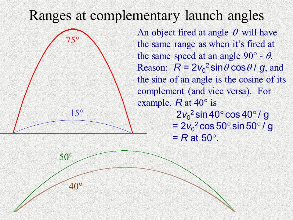 Ranges at complementary launch angles