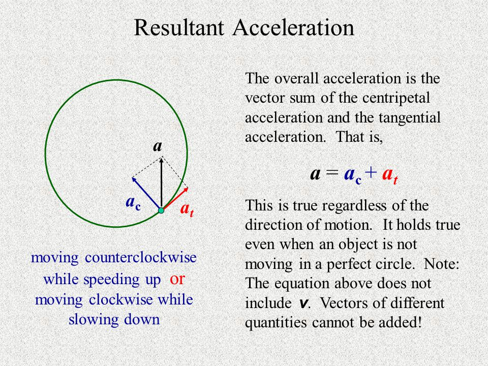 Resultant Acceleration