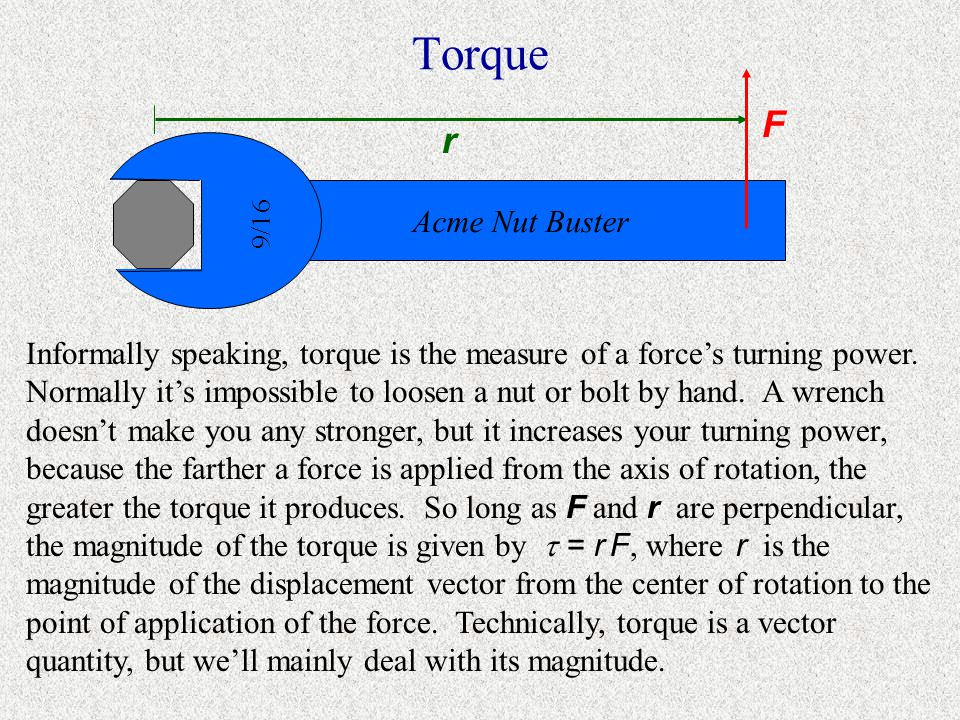 Torque F r Acme Nut Buster