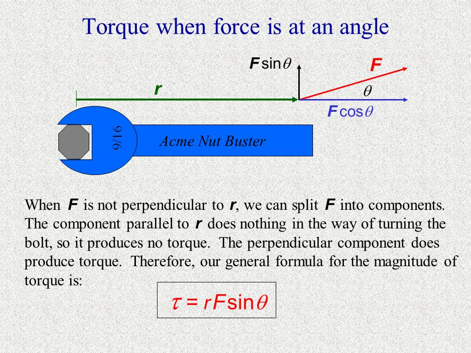 Torque when force is at an angle