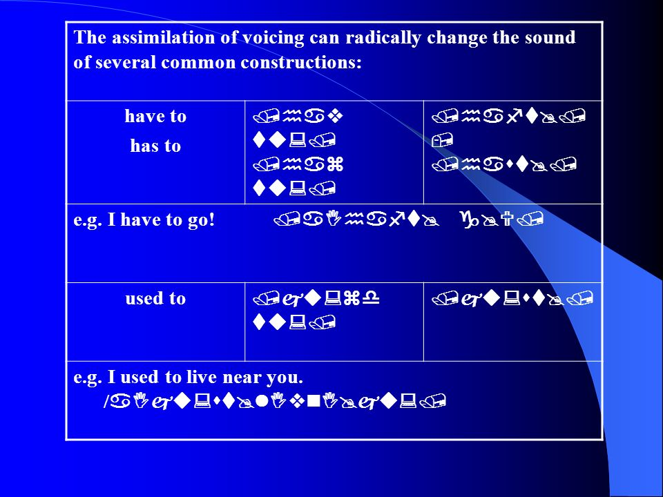 The assimilation of voicing can radically change the sound of several common constructions: