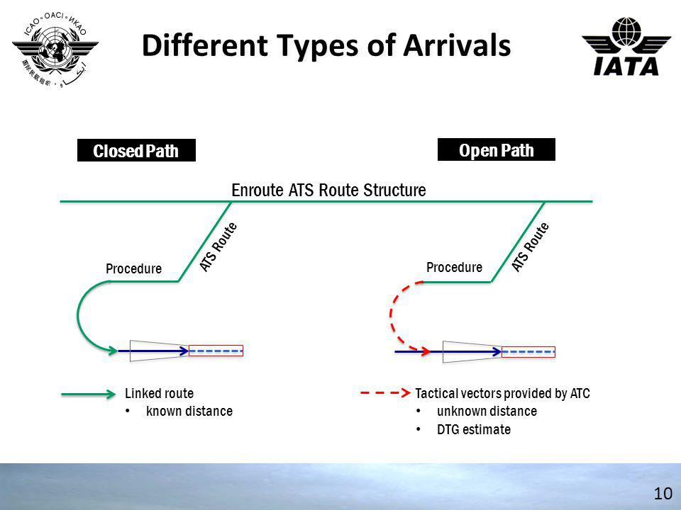 Different Types of Arrivals