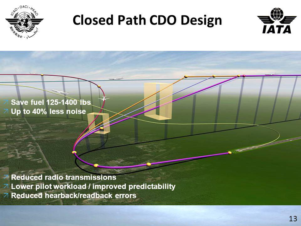 Closed Path CDO Design Save fuel 125-1400 lbs Up to 40% less noise
