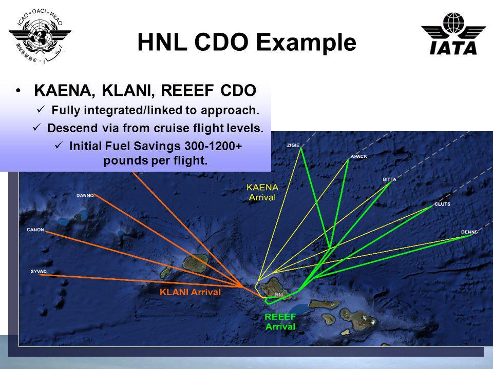 HNL CDO Example KAENA, KLANI, REEEF CDO