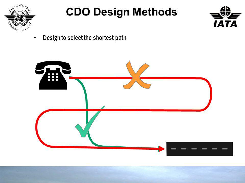 Design to select the shortest path