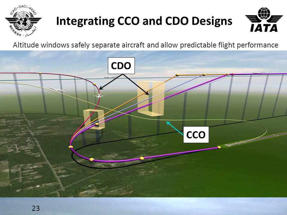 Integrating CCO and CDO Designs