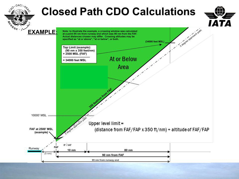 Closed Path CDO Calculations