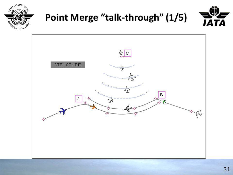 Point Merge talk-through (1/5)