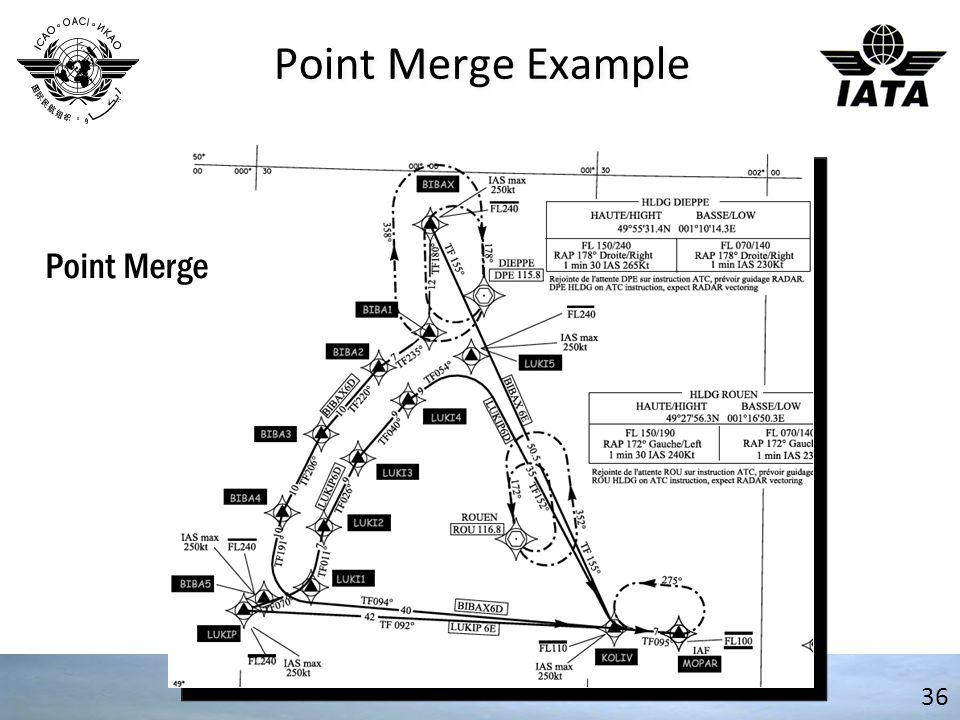 Point Merge Example Point Merge