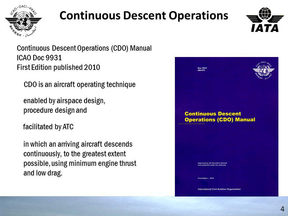 Continuous Descent Operations