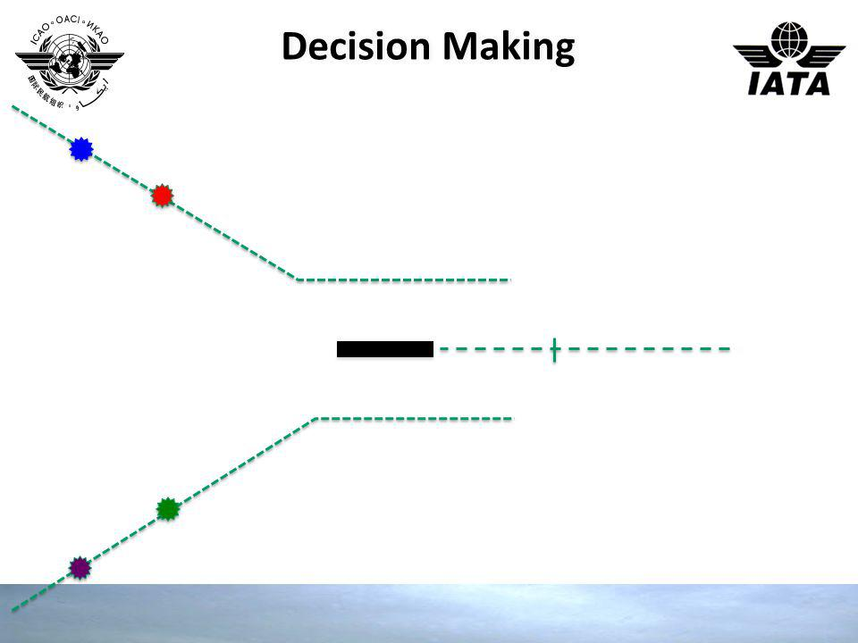 Decision Making FAF