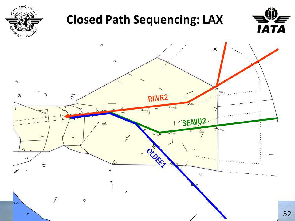 Closed Path Sequencing: LAX