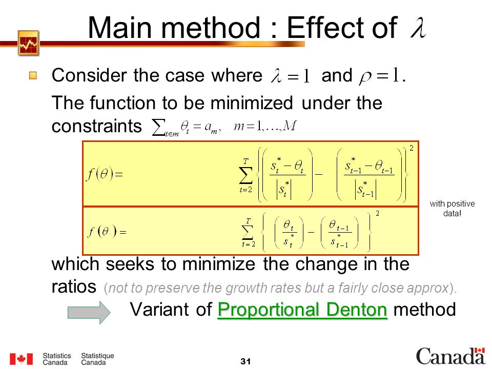 Main method : Effect of Consider the case where and .