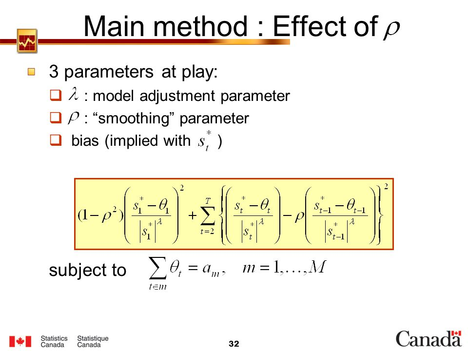 Main method : Effect of 3 parameters at play: subject to