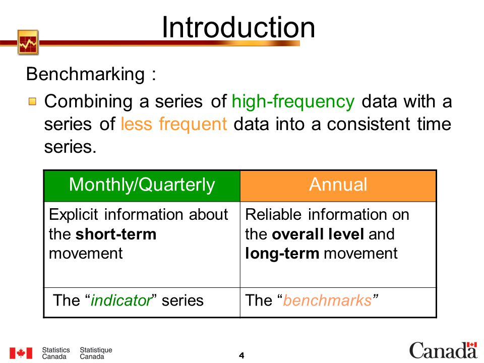 Introduction Benchmarking :