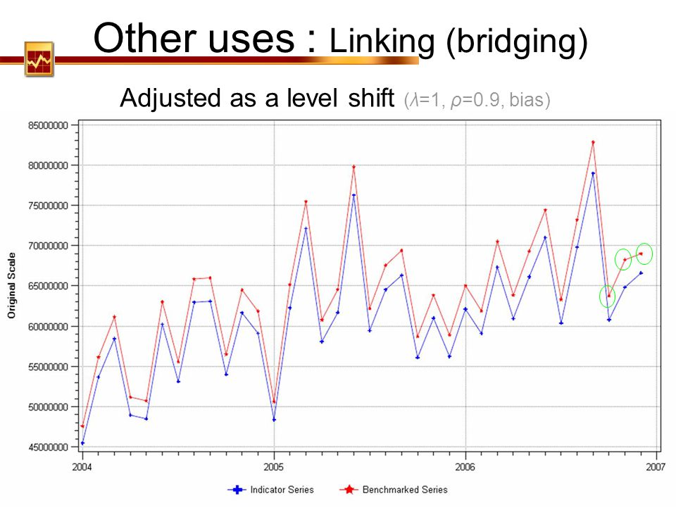 Other uses : Linking (bridging)
