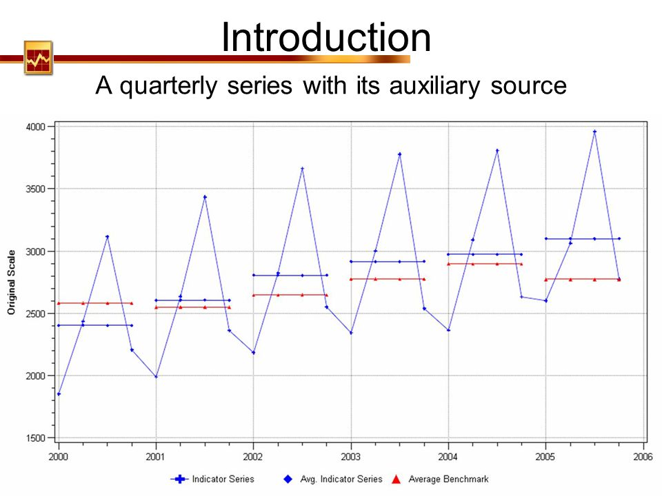 A quarterly series with its auxiliary source
