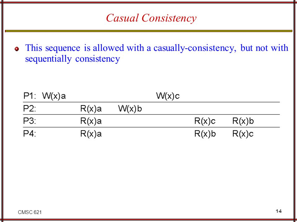 Casual Consistency This sequence is allowed with a casually-consistency, but not with sequentially consistency.