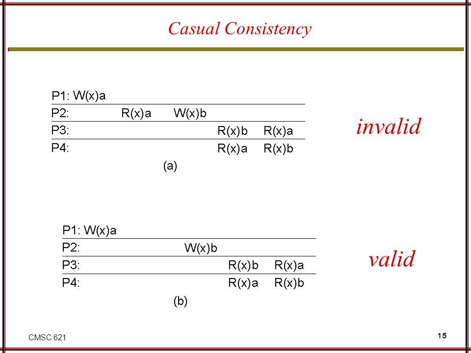 Casual Consistency invalid valid