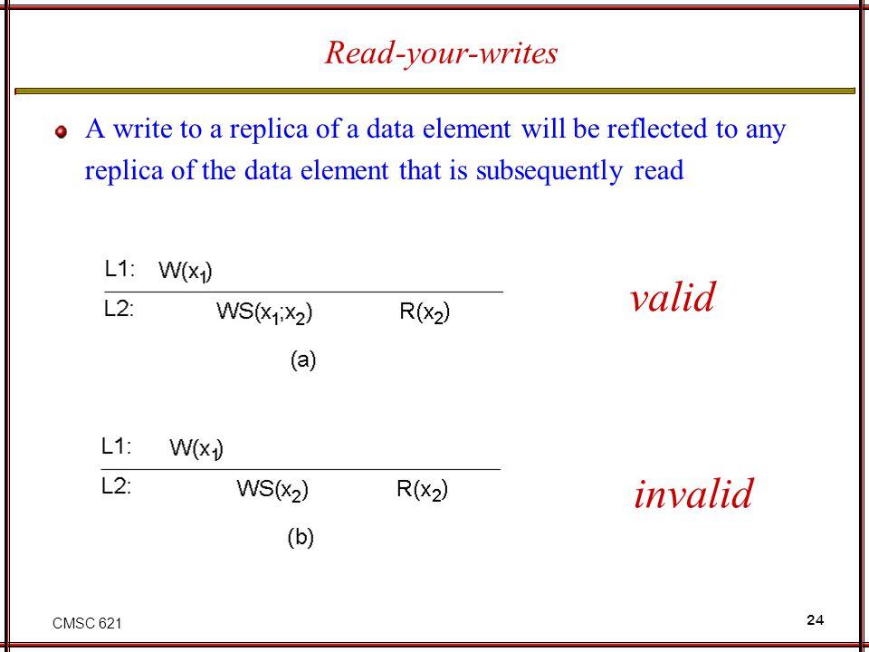 valid invalid Read-your-writes