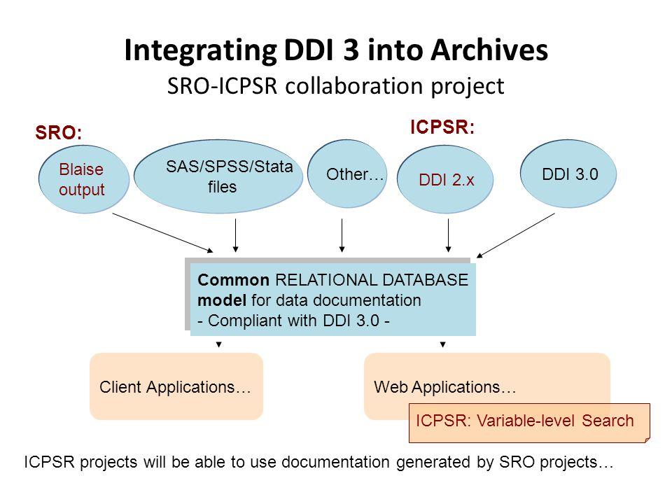 Integrating DDI 3 into Archives SRO-ICPSR collaboration project