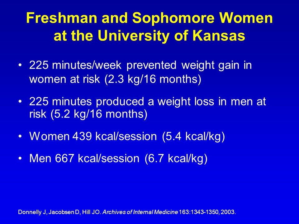 Freshman and Sophomore Women at the University of Kansas