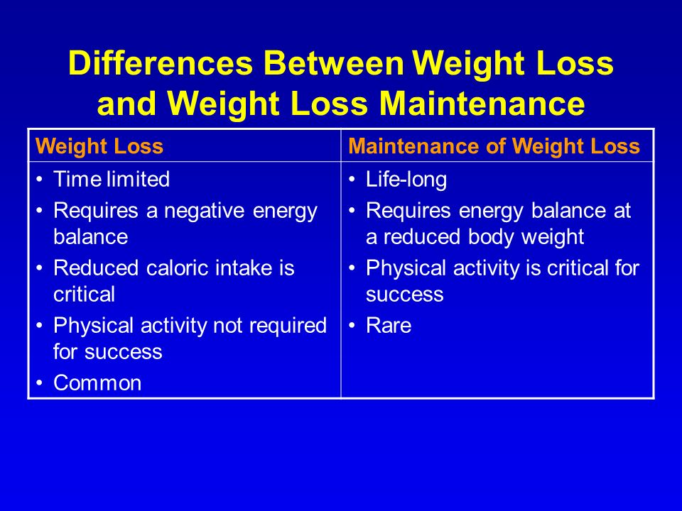 Differences Between Weight Loss and Weight Loss Maintenance