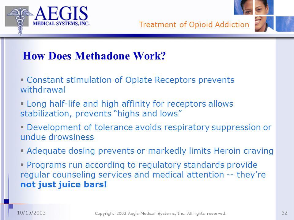 How Does Methadone Work