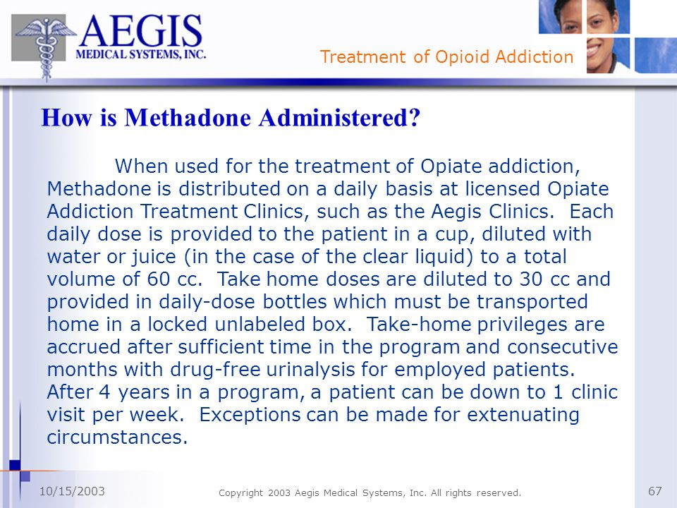 How is Methadone Administered