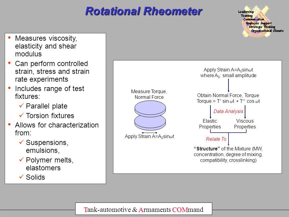 Rotational Rheometer Measures viscosity, elasticity and shear modulus