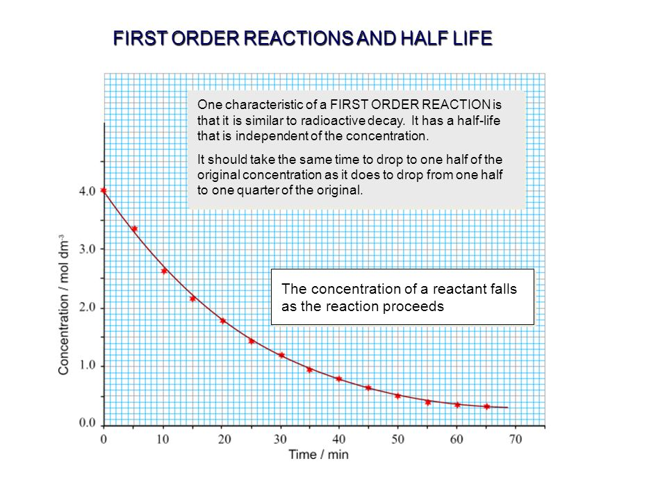 FIRST ORDER REACTIONS AND HALF LIFE
