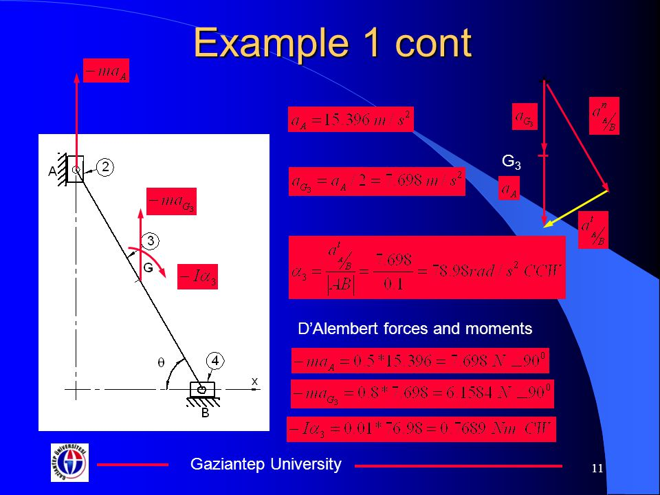 Example 1 cont G3 D'Alembert forces and moments