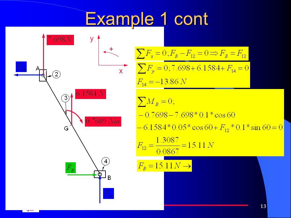 Example 1 cont y + x