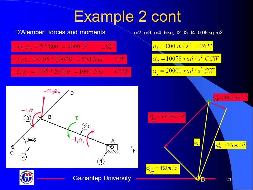 Example 2 cont t D'Alembert forces and moments -m3aB -I3a3 -I2a2 B
